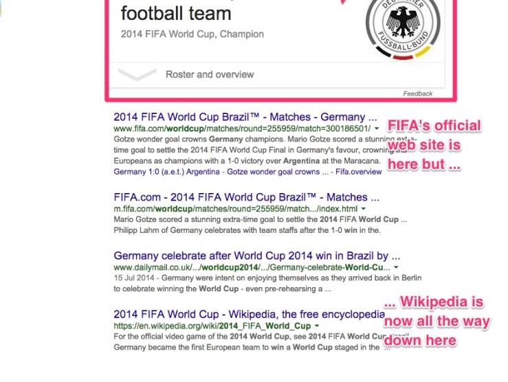 Wikipedia blog